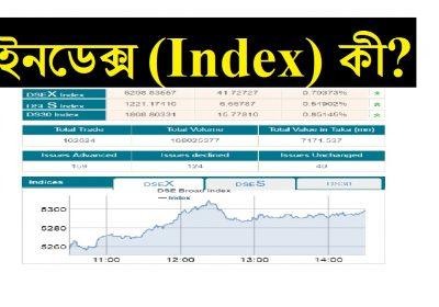 ইনডেক্স (Index) কী